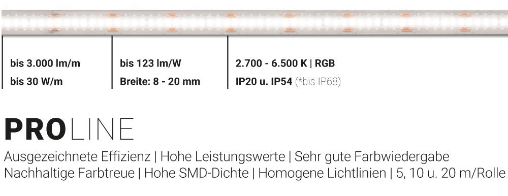 LED Flexmodul Pro Line