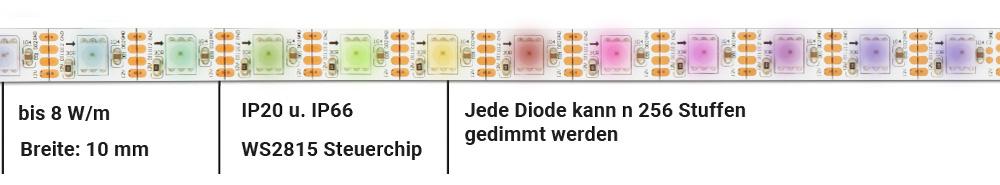 Flexmodul Digital
